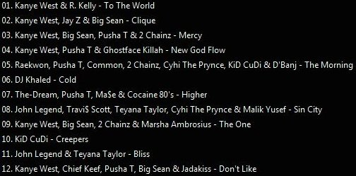 cruelsummertracklist dans Hip-Hop Us